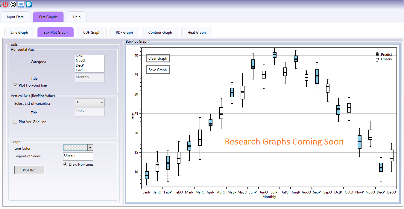 Research Graphs